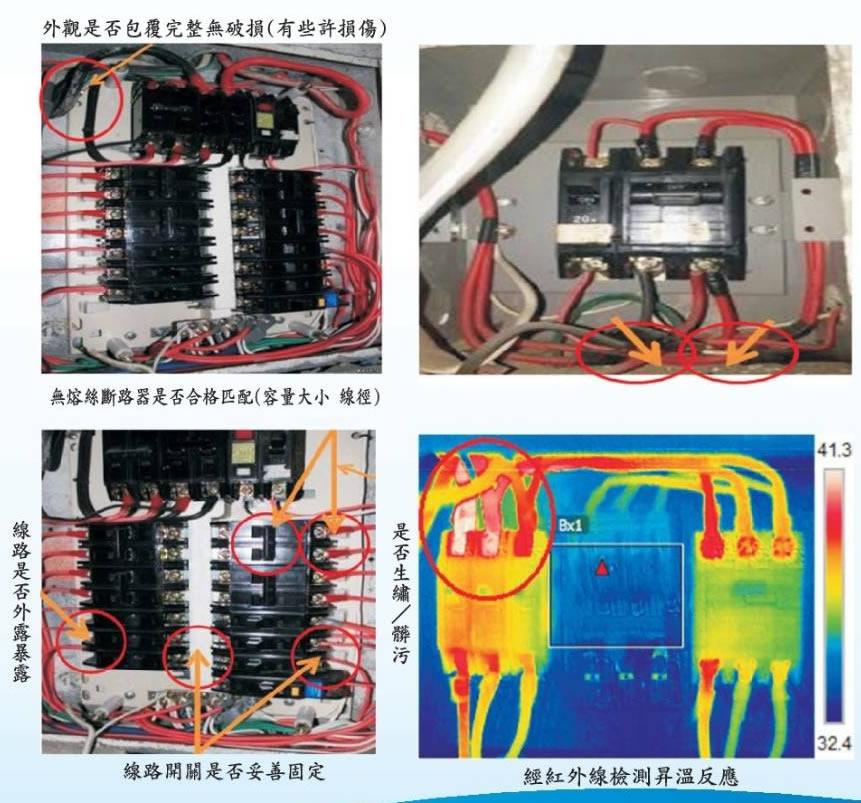 驗屋設備-高階紅外線/勾錶